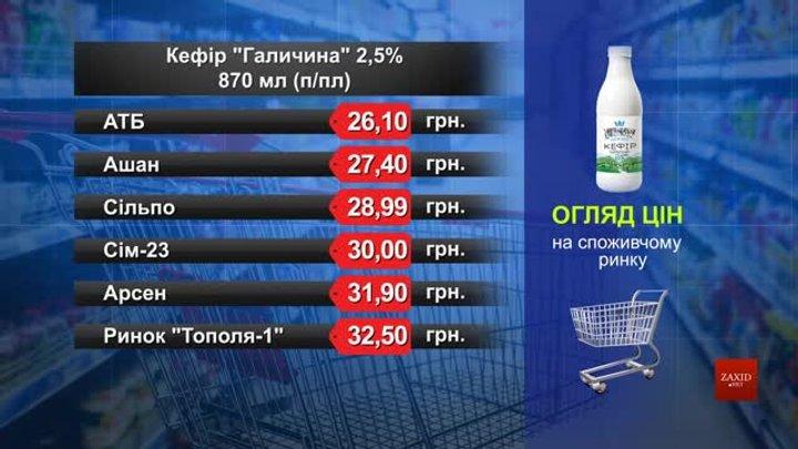 Кефір «Галичина». Огляд цін у львівських супермаркетах за 24 січня