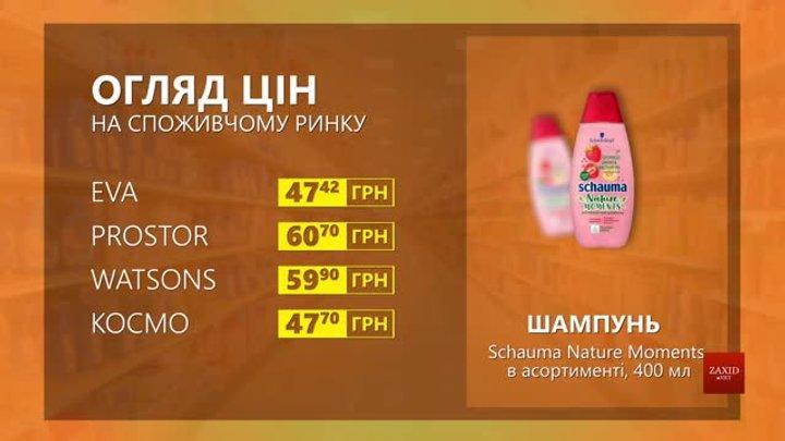 Огляд цін на шампунь Schauma у мережевих магазинах