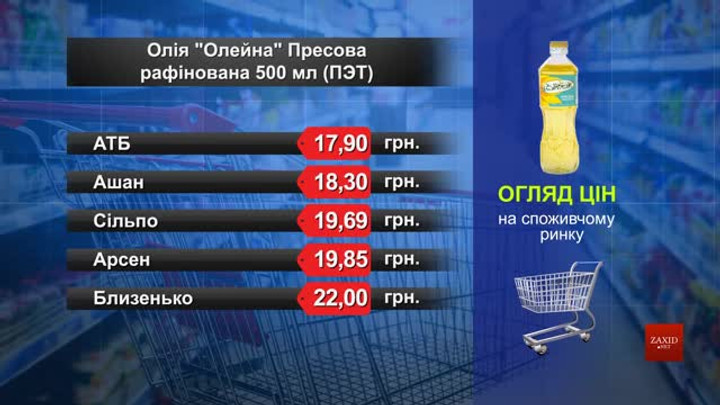 Олія «Олейна». Огляд цін у львівських супермаркетах за 21 травня